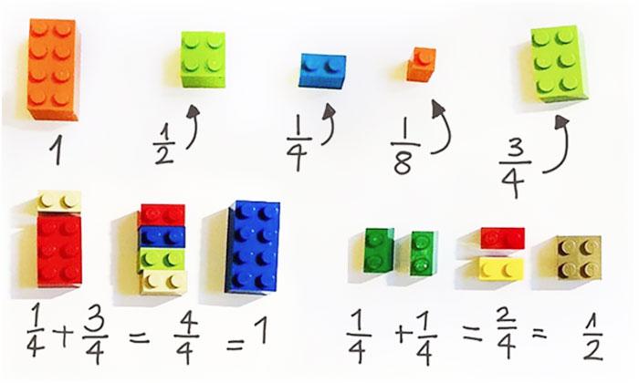 matematica Lego