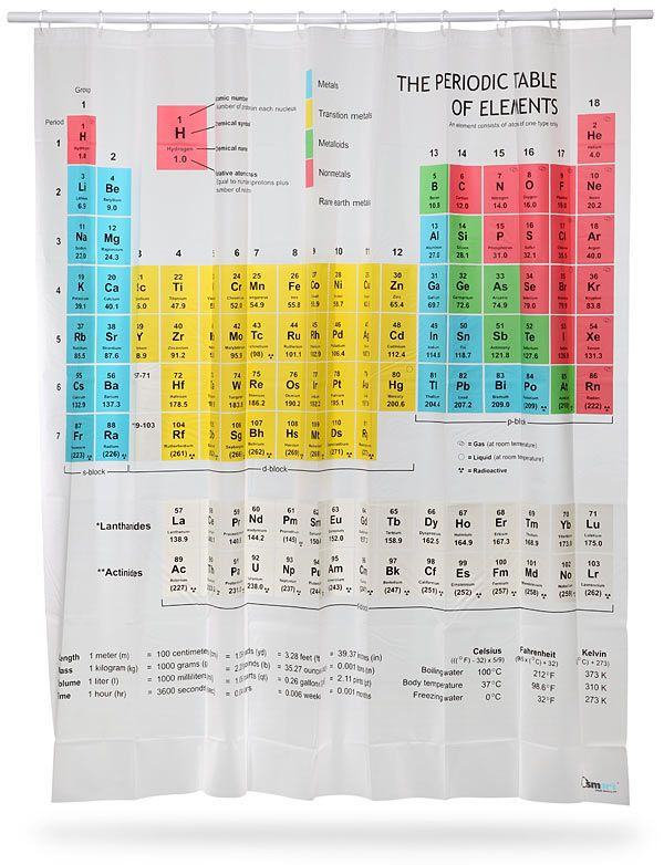 Tenda doccia chimica