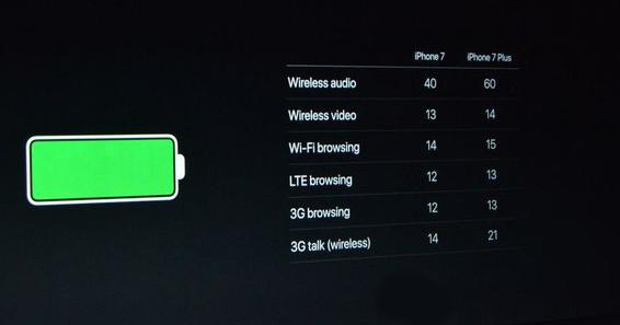 iphone7-batteria
