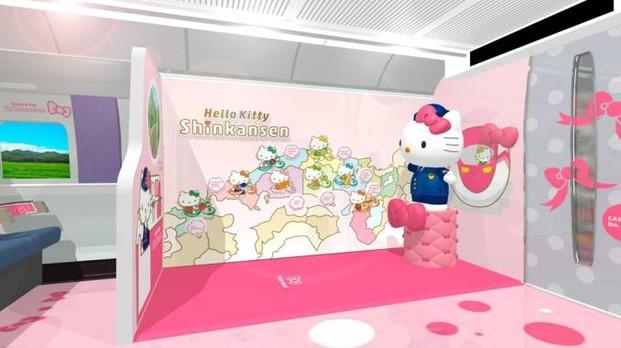 Treno di Hello Kitty